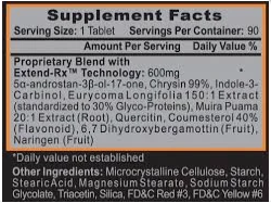 Anti Estrogen For post cycle
